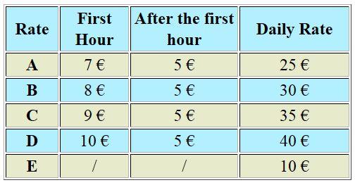 Prezzi sole-eng